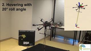Fully-actuated Hexarotor UAV For Contact-inspection