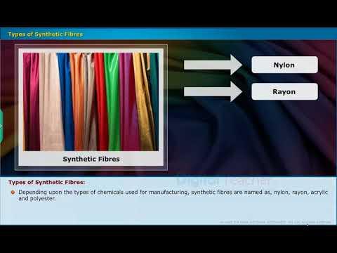 Unit-1 Synthetic Fibres and Plastics   CBSE - Class VIII