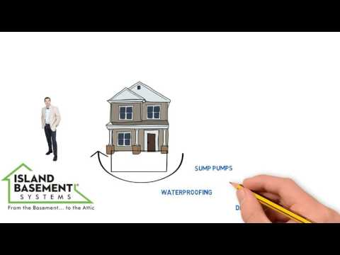 Island Basement Systems -- About Us