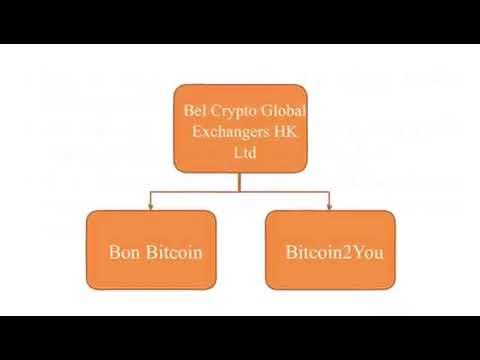 Bitcointalk 1broker