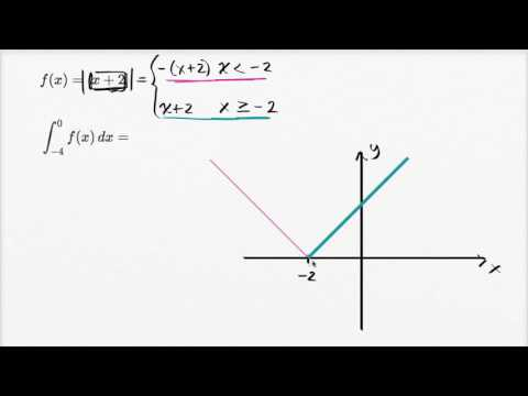 Definite integral of absolute value function (video) | Khan