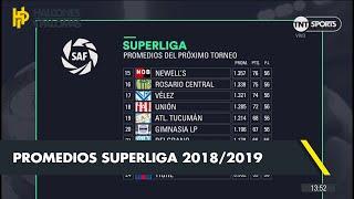 Los Promedios Del Próximo Torneo De La Superliga