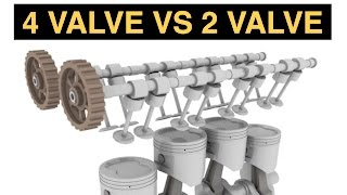 Why Are 4 Valves Better Than 2? DOHC vs OHV