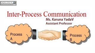 What is Interprocess Communication (BCA)