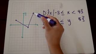 Domain and Range in  Inequality Notation Tutorial