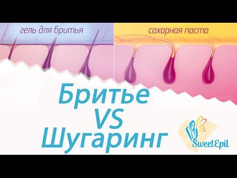 Сравнение бритья и сахарной эпиляции (шугаринга)