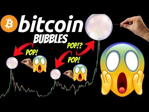 Bitrix bitcoin