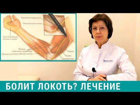 Болит локоть? Причины и лечение эпикондилита. Локоть теннисиста