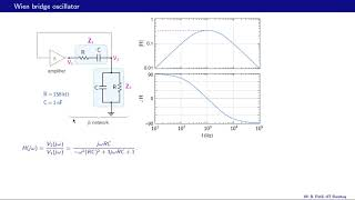 Lecture 53 Introduction to Sinusoidal oscillators 1