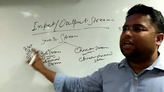 Java I/O Tutorial # 1   Introduction to Java Input /Output Stream Classes
