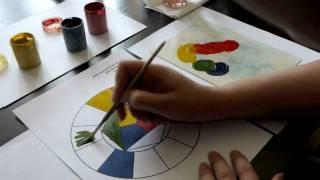 Цветовой круг по Иттену