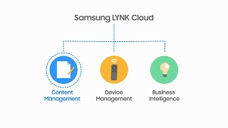 LYNK Cloud | Samsung thumbnail