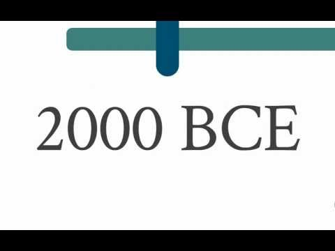 BC/BCE and AD/CE - Chronological Thinking (видео)