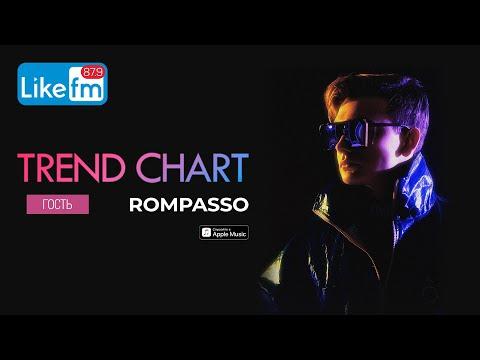 Первое интервью Rompasso