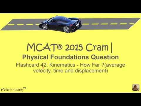 Demonstrates how to calculate displacement for a Ferrari Enzo, given its initial velocity, final velocity and time of travel.