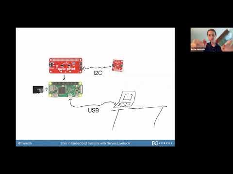 Elixir in Embedded Systems using Nerves Livebook
