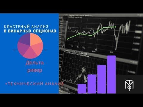 Объем рынка бинарных опционов