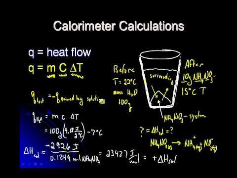 heat of solution ck12 foundation