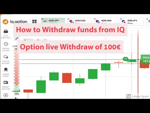 Binary options strategy pinocchio video