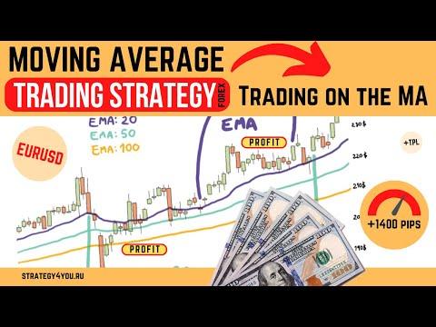 Тренда розничной торговли