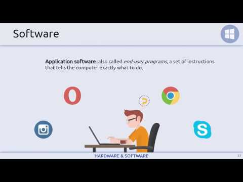 mp4 Hardware Y Software Ppt, download Hardware Y Software Ppt video klip Hardware Y Software Ppt