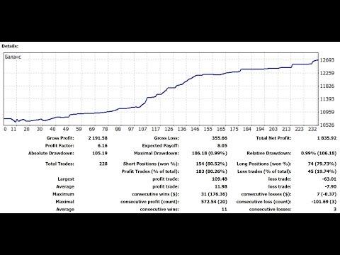 Форекс прогноз евро доллар 29. 04. 2019