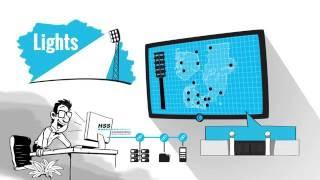 HSS Engineering - Warning system Solutions