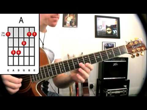Lazy Song ☢ Bruno Mars - Guitar Lesson - Easy Beginners Acoustic Learn How To Play Tutorial