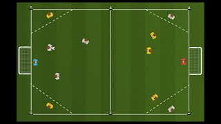 Tactical Soccer - Attacking Drills - Flank Players In Zone