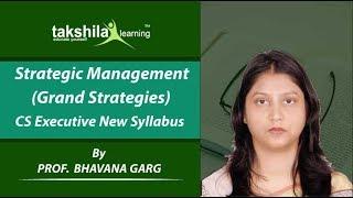 Strategic Management (40 Marks)