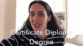 Certificate vs Diploma vs Degree