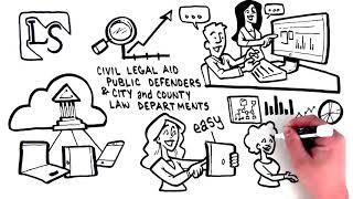 LegalServer video