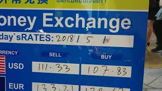 How to do currency exchange in Shibuya Tokyo Japan
