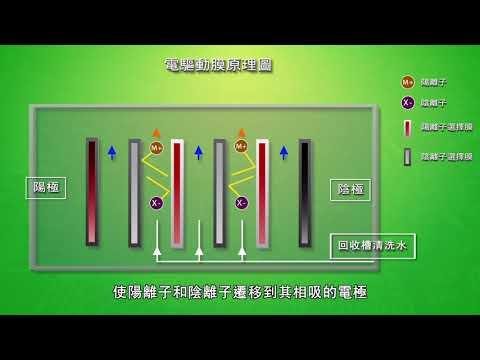 電驅動離子交換膜及RO膜在線回用電鍍白銅錫清洗水 (項目編號:17D0529)