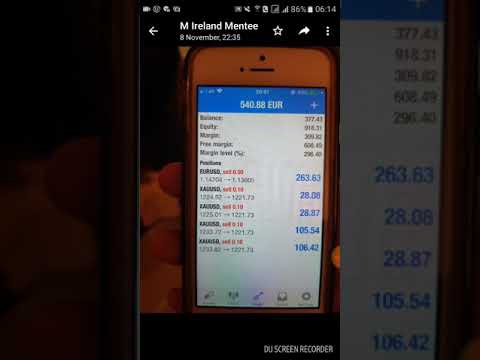 Forex for beginners.From €50 to €1000 in two days.