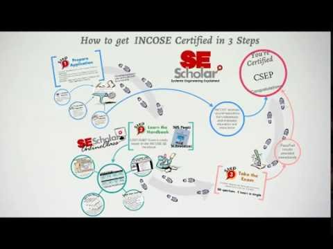 Learn the 3 steps to INCOSE CSEP Certification - YouTube