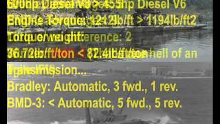 Dare to Compare --- M2A3 Bradley versus BMD-3!
