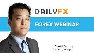 Forex : Digesting Fed Rhetoric & Implications for USD