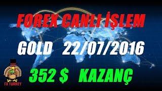 Forex Altın Analizi 352 $ canlı işlem 22/7/2016
