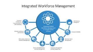 Improve ServicePower: Hybrid Workforce Management