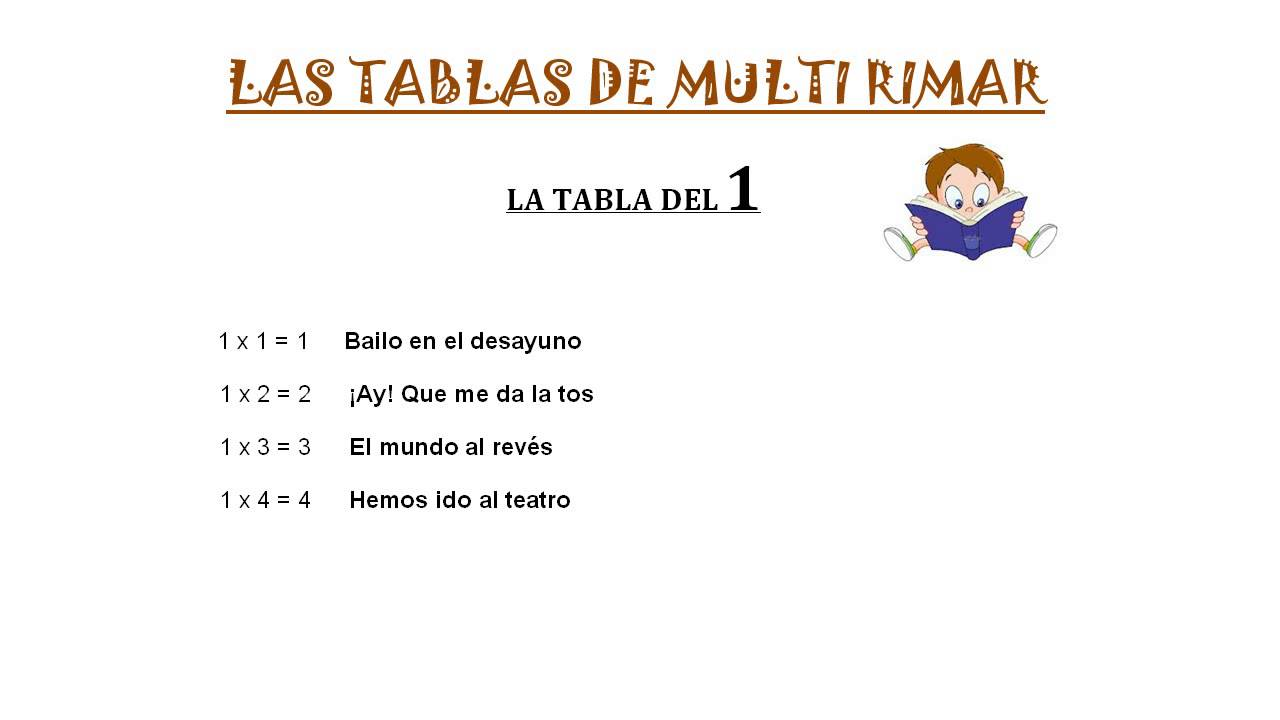 La tabla de Multi Rimar del 1