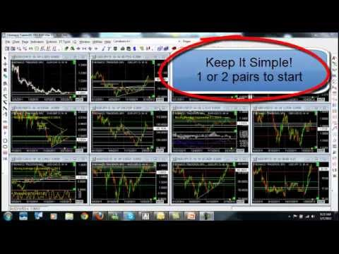 Forex Trading for Beginners Part 2 – Which Currency Pair to Start With?