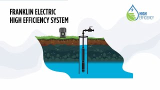 Cost savings of Franklin Electric High Efficiency Systems