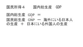 国民所得4国内総生産GDP