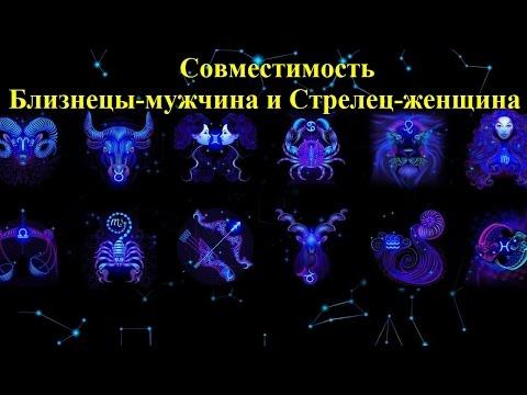 Гороскоп рамблер на год 2016