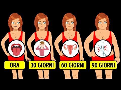 Astrazeneca perdita di peso
