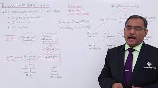 DBMS - Introduction to Query Processing