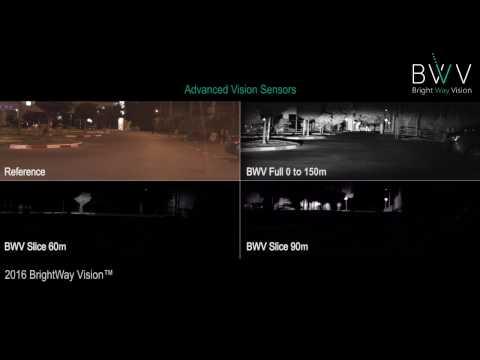 Enhanced Computer Vision (ECV) for Object Detection (1)