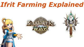 Summoners War- How long to farm Ifrit? GUILD BATTLES EXPLAINED
