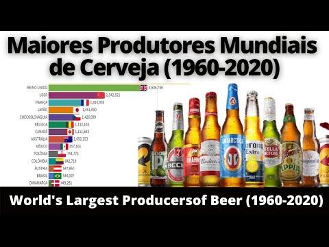 Maiores Produtores Mundiais de Cerveja (1960-2020)